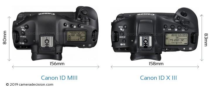 Canon 1D MIII vs Canon 1D X III Camera Size Comparison - Top View