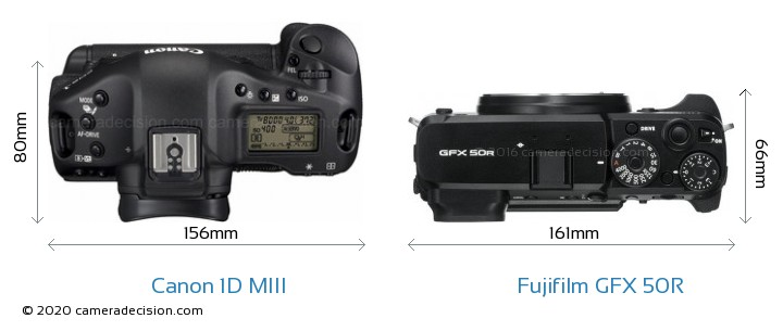 Canon 1D MIII vs Fujifilm GFX 50R Camera Size Comparison - Top View