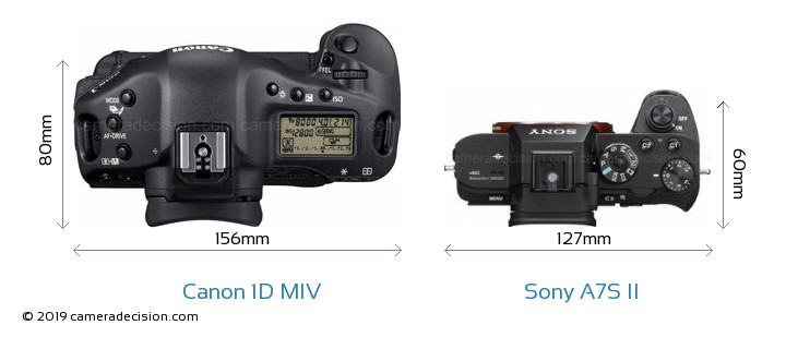 Canon 1D MIV vs Sony A7S II Camera Size Comparison - Top View