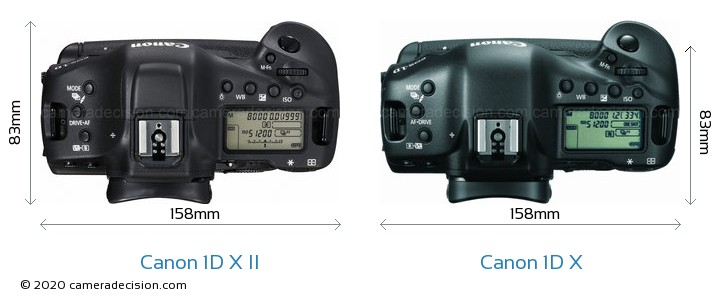 Canon 1D X Mark II vs Canon 1D X Camera Size Comparison - Top View