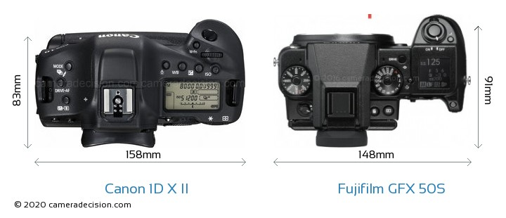 Canon 1D X II vs Fujifilm GFX 50S Camera Size Comparison - Top View