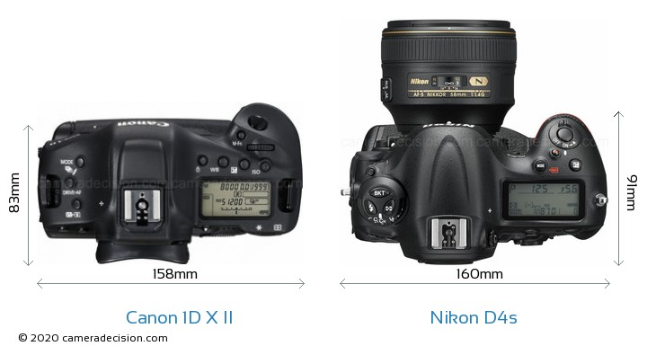 Canon 1D X II vs Nikon D4s Camera Size Comparison - Top View