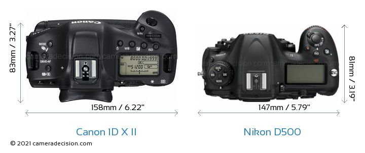 Canon 1D X II vs Nikon D500 Camera Size Comparison - Top View