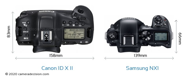 Canon 1D X Mark II vs Samsung NX1 Camera Size Comparison - Top View