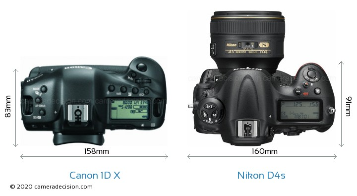 Canon 1D X vs Nikon D4s Camera Size Comparison - Top View