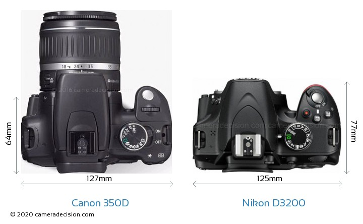Canon 350D vs Nikon D3200 Detailed Comparison