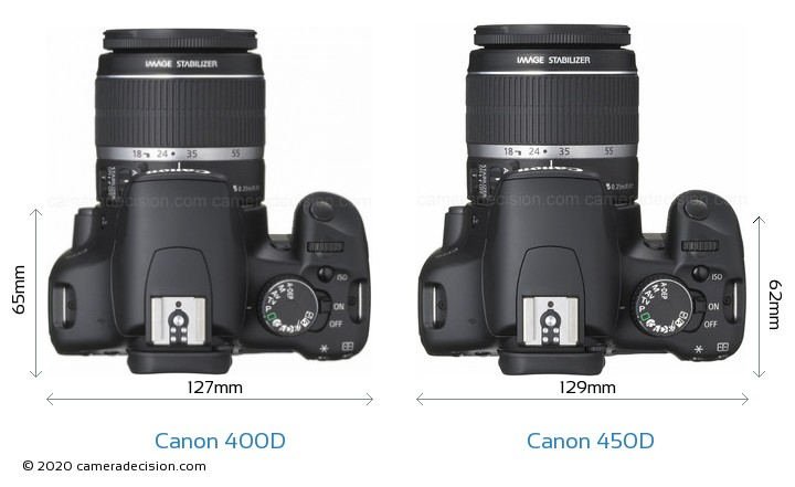 Canon 400D vs Canon 450D Detailed Comparison