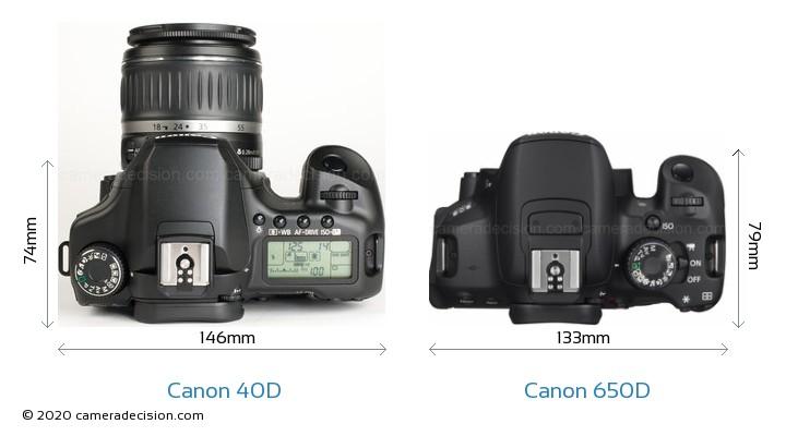 Canon 40d или 50d