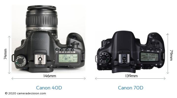 Canon 40D vs Canon 70D Camera Size Comparison - Top View