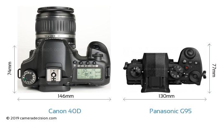 Canon 40D vs Panasonic G95 Camera Size Comparison - Top View
