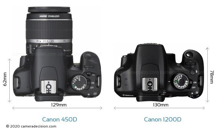 Canon 450D vs Canon 1200D Detailed Comparison