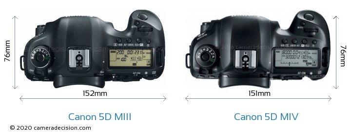 Canon 5D MIII vs Canon 5D MIV Camera Size Comparison - Top View