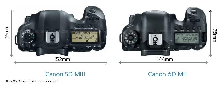 Canon 5D MIII vs Canon 6D MII Camera Size Comparison - Top View