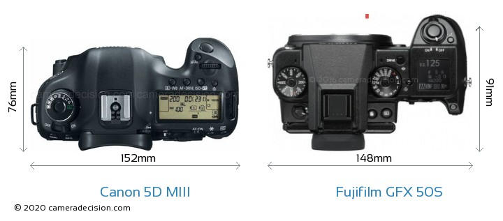 Canon 5D MIII vs Fujifilm GFX 50S Camera Size Comparison - Top View