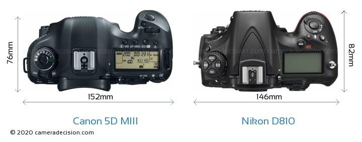 Canon 5D MIII vs Nikon D810 Camera Size Comparison - Top View