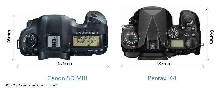 Canon 5D MIII vs Pentax K-1 Camera Size Comparison - Top View