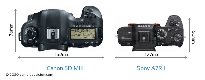 Canon 5D MIII vs Sony A7R II Camera Size Comparison - Top View