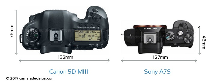 Canon 5D MIII vs Sony A7S Camera Size Comparison - Top View