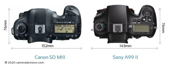 Canon 5D MIII vs Sony A99 II Camera Size Comparison - Top View