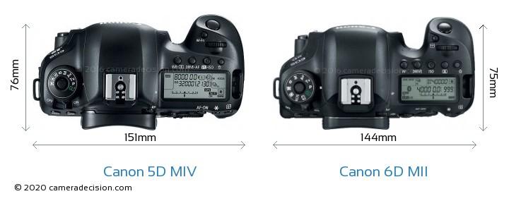 Canon 5D MIV vs Canon 6D MII Camera Size Comparison - Top View
