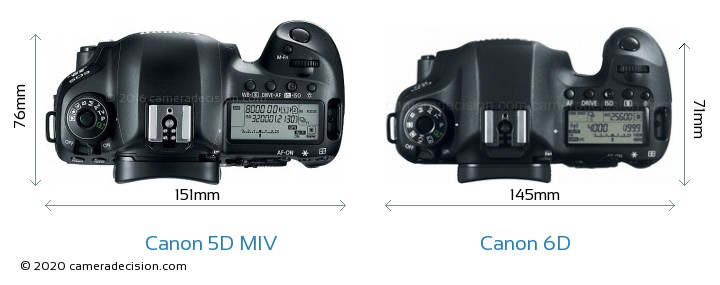 Canon 5D MIV vs Canon 6D Camera Size Comparison - Top View