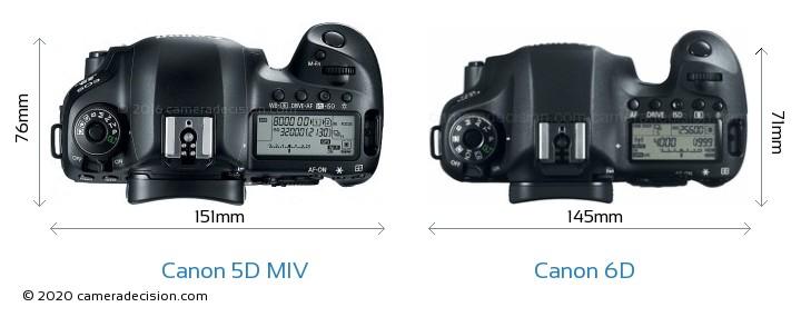 Canon 5D MIV vs Canon 6D Camera Size Comparison - Top View