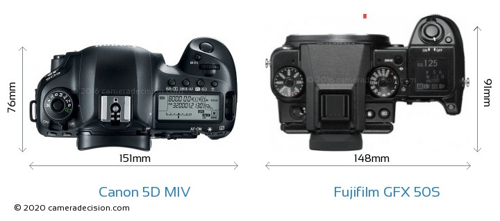 Canon 5D MIV vs Fujifilm GFX 50S Camera Size Comparison - Top View