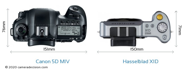 Canon 5D MIV vs Hasselblad X1D Camera Size Comparison - Top View