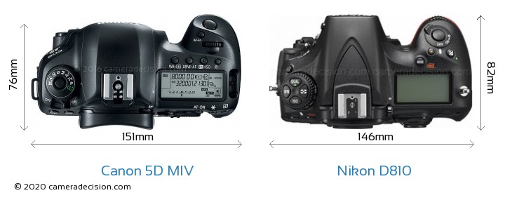 Canon 5D Mark IV vs Nikon D810 Camera Size Comparison - Top View
