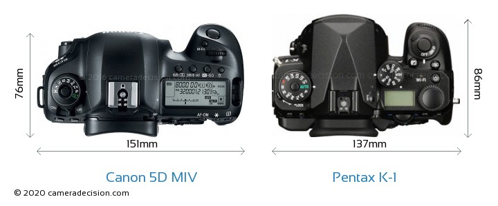 Canon 5D MIV vs Pentax K-1 Camera Size Comparison - Top View