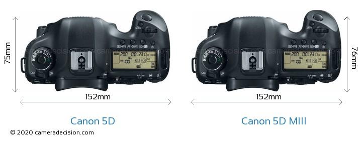 Canon 5D vs Canon 5D MIII Camera Size Comparison - Top View