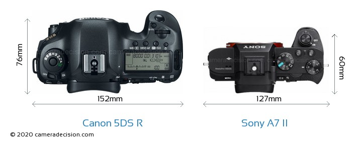 Canon 5DS R vs Sony A7 II Camera Size Comparison - Top View