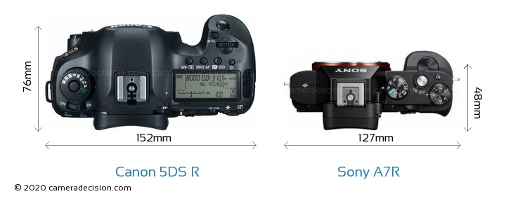 Canon 5DS R vs Sony A7R Camera Size Comparison - Top View