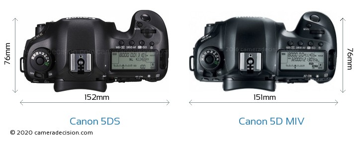 Canon 5DS vs Canon 5D MIV Camera Size Comparison - Top View