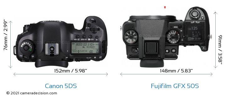 Canon 5DS vs Fujifilm GFX 50S Camera Size Comparison - Top View