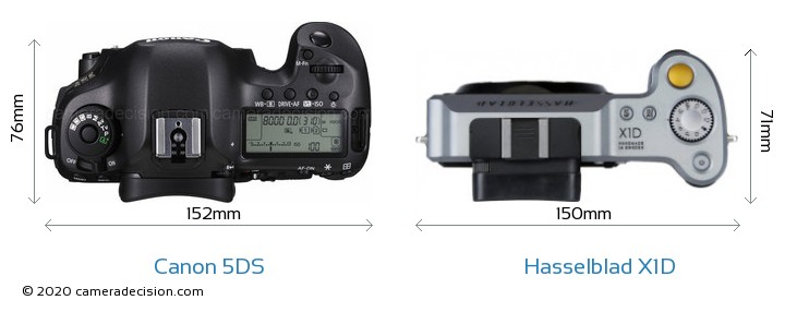 Canon 5DS vs Hasselblad X1D Camera Size Comparison - Top View