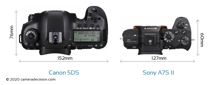 Canon 5DS vs Sony A7S II Camera Size Comparison - Top View