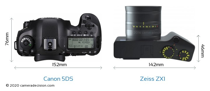 Canon 5DS vs Zeiss ZX1 Camera Size Comparison - Top View