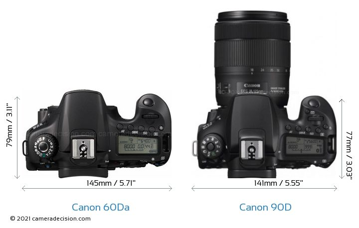 Canon 60Da vs Canon 90D Camera Size Comparison - Top View