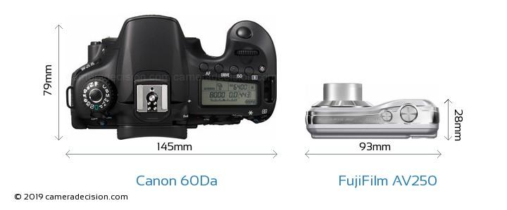 Canon 60Da vs FujiFilm AV250 Camera Size Comparison - Top View