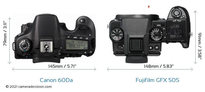 Canon 60Da vs Fujifilm GFX 50S Camera Size Comparison - Top View