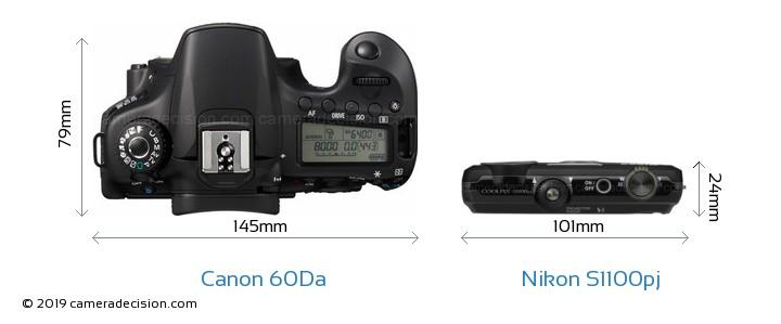 Canon 60Da vs Nikon S1100pj Camera Size Comparison - Top View