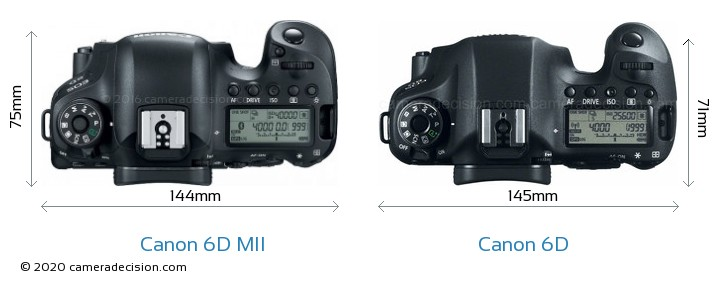 Canon 6D MII vs Canon 6D Camera Size Comparison - Top View