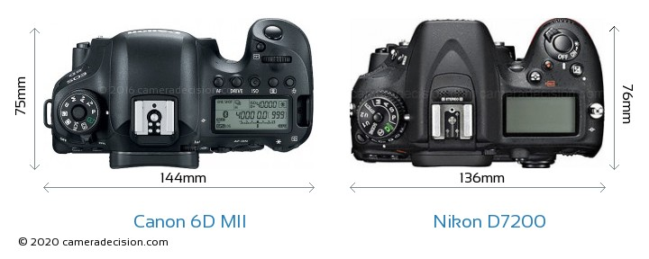 Canon 6D MII vs Nikon D7200 Camera Size Comparison - Top View