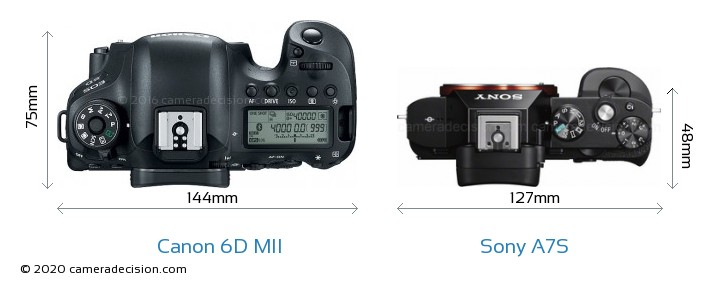 Canon 6D MII vs Sony A7S Camera Size Comparison - Top View