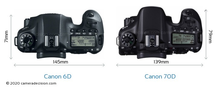 Canon 6D vs Canon 70D Detailed Comparison