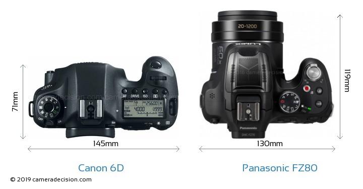 Canon 6D vs Panasonic FZ80 Detailed Comparison