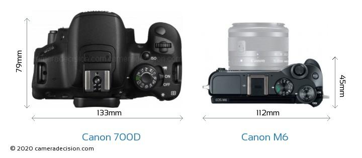 Canon 700D vs Canon M6 Detailed Comparison