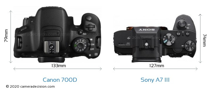 Canon 700D vs Sony A7 III Detailed Comparison