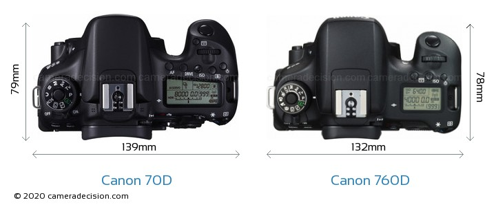 Canon 70D vs Canon 760D Camera Size Comparison - Top View